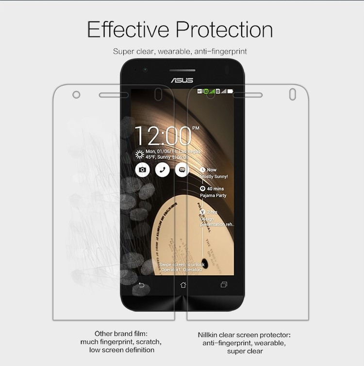 Nillkin anti-fingerprint protective film for Asus Zenfone C (ZC451CG)