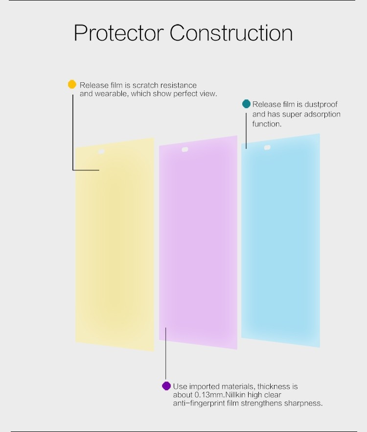 "Nillkin anti-fingerprint protective film for HTC One E9 Plus, e9+ (5.5"")"
