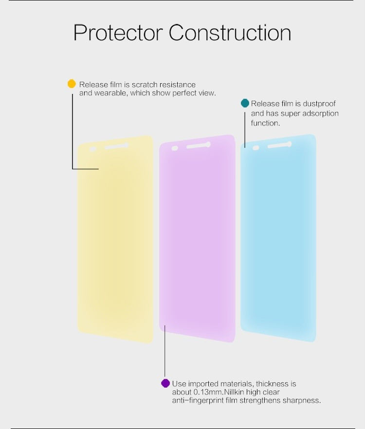 "Nillkin anti-fingerprint protective film for Lenovo K3 Note, lenovo A7000 (5.5"")"