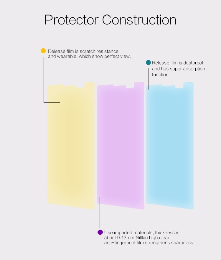 "Nillkin anti-fingerprint protective film for Lenovo P90, Lenovo K80, K80M 4G LTE (5.5"")"