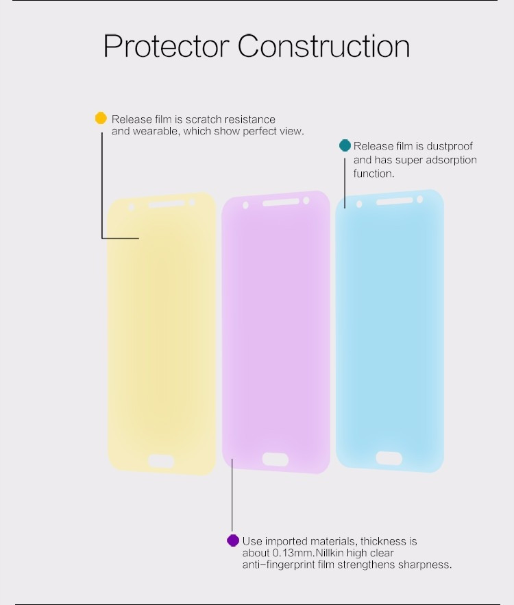 "Nillkin anti-fingerprint protective film for Samsung Galaxy J5, J5008, J500F (5.0"")"