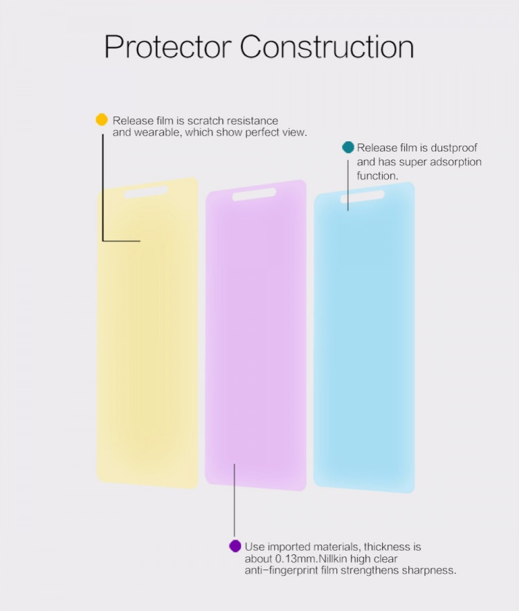 "Nillkin anti-fingerprint protective film for Lenovo Vibe P1m (5.0"")"