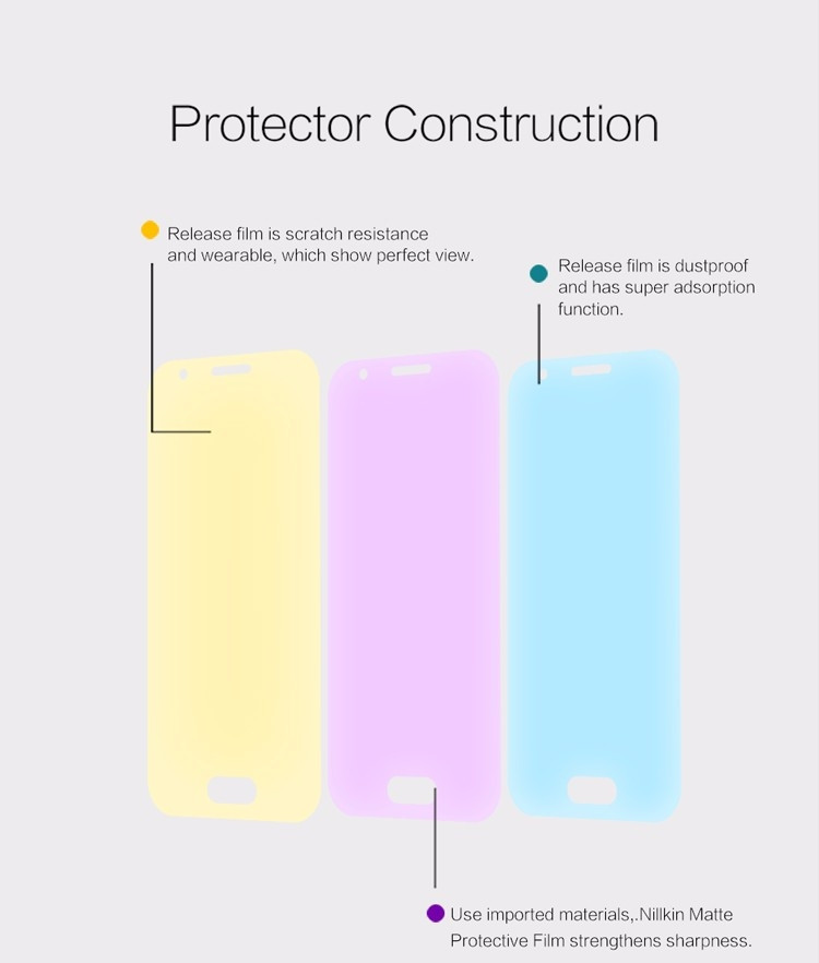 "Nillkin matte screen protector film for Samsung Galaxy J1 Mini, SM-J105F (4.0"")"