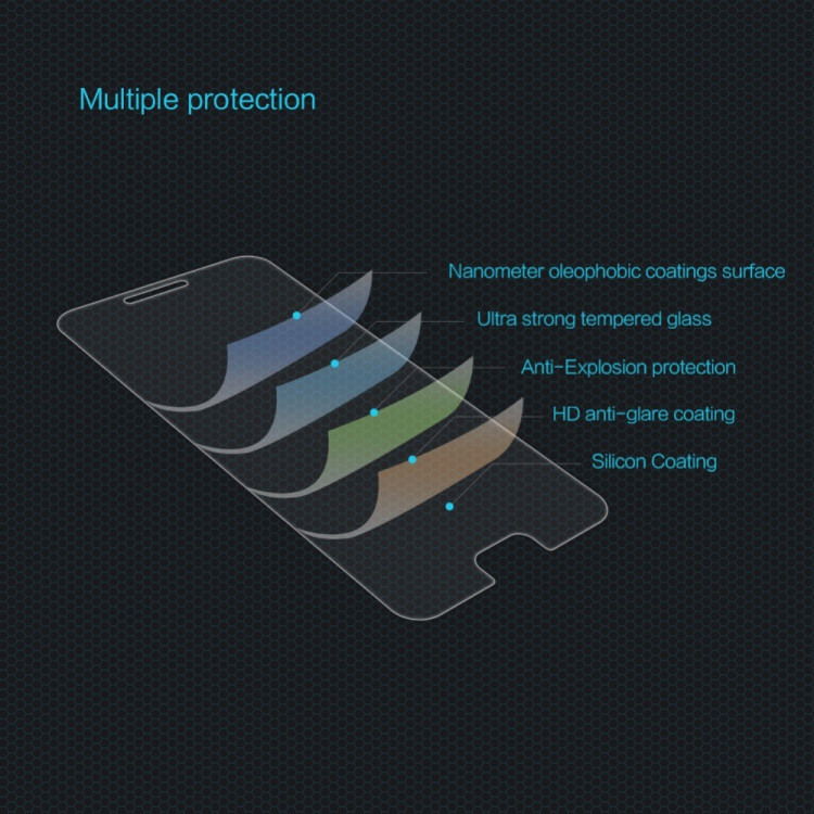 Nillkin glass screen protector for Oneplus 5, One Plus 5, Oneplus5, 1+5, A5000 (5.5) (index H+PRO)